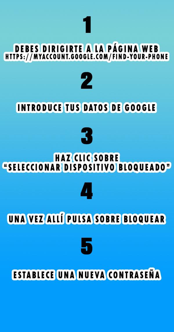 desbloquear tu android encontrar dispositivo web wifi google